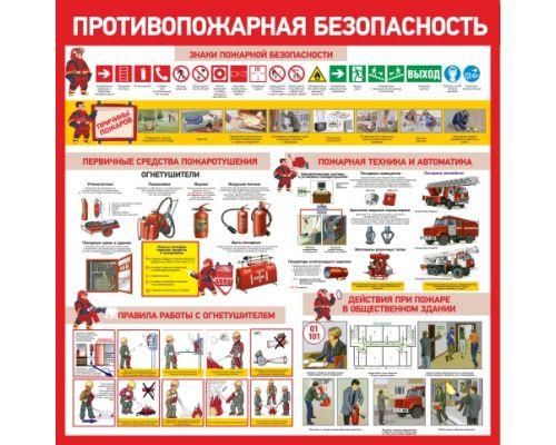 """Стенд """"Противопожарная безопасность"""""""