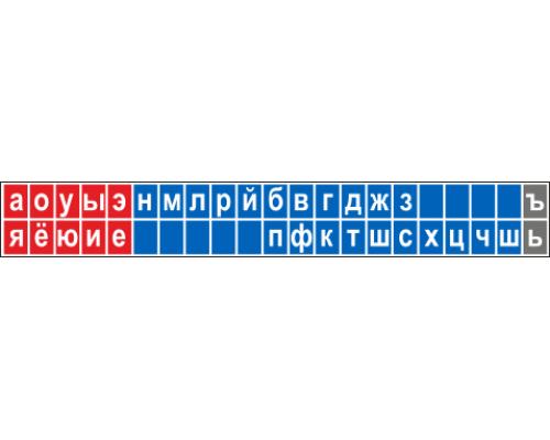 Линейка гласных согласных букв