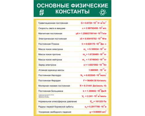 """Стенд """"Основные физические константы"""""""