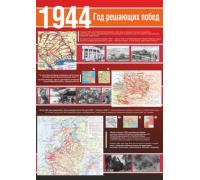 """Стенд """"1944. Год решающих побед"""""""