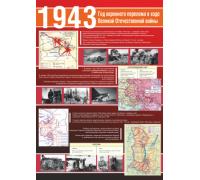 """Стенд """"1943. Год коренного перелома в ходе Великой Отечественной войны"""""""