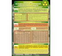 Нормативы по радиационной, химической и биологической защите