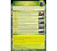 Строевая подготовка (организация и несение внутренней службы)