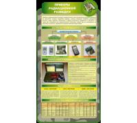 Приборы радиационной разведки