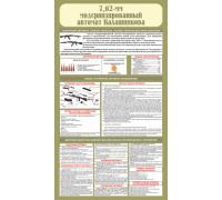 """Стенд """"7,62-мм модернизированный автомат Калашникова"""""""